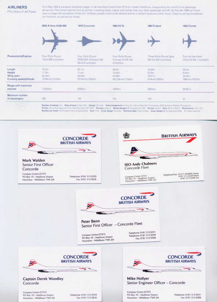 BA Concorde souvenirs and Royal Mail Concorde stamp flight covers